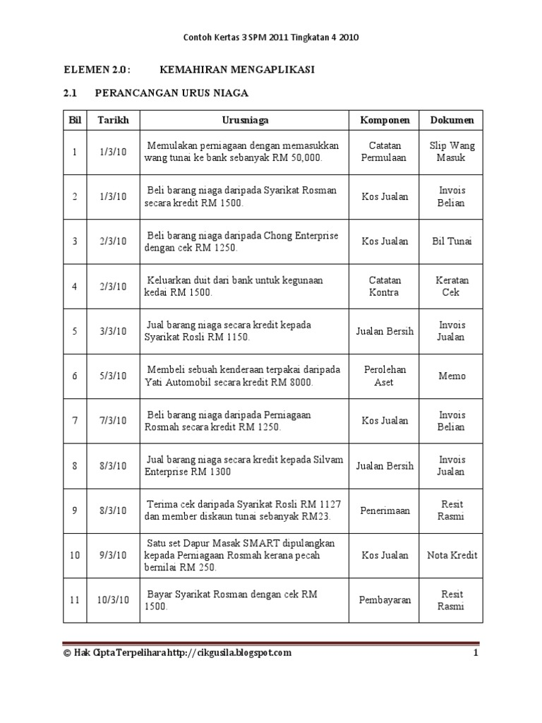 Jawapan Kerja Kursus Akaun Spm 2019 Kronis L