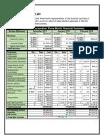 Ix. Financial Plan
