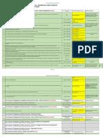 PICS Audit Checklist.ps W 1 2005 Rev.2