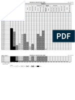 000 Overall Chart.20160602 Xlsx