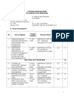 dokumen.tips_5laporan-kegiatan-p2kb.doc