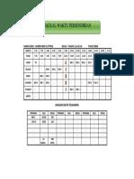 Jadual Waktu Ke 5 2016