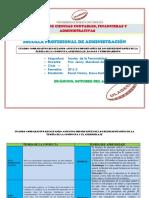 Cuadro Comparativo Resaltando Aspectos Importantes de Los Representantes de La Teoría de La Conducta y El Aprendizaje