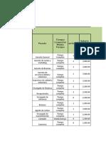 Modelo Estructura Salarial (1)