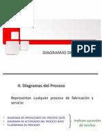 diagramas proc.pptx