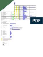 DGLR-JournalRanking.pdf