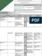 2 Caracterizacion Gestion de Tecnologias de Informacion