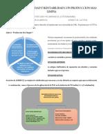 MAYOR PRODUCTIVIDAD Y RENTABILIDAD CON PRODUCCION MAS LIMPIA.docx