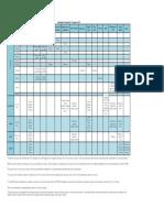 Calendario de Vacinacao 2018