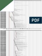 Gantt a0 PDF