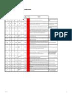 F OPR 711.10 Status de RDI_Rev.2 13-07-2018