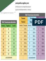 ARMONICOS_DE_SECUENCIA.pdf