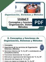 OyM - Un2 Conceptos y Funciones de Organización, Sistemas y Métodos