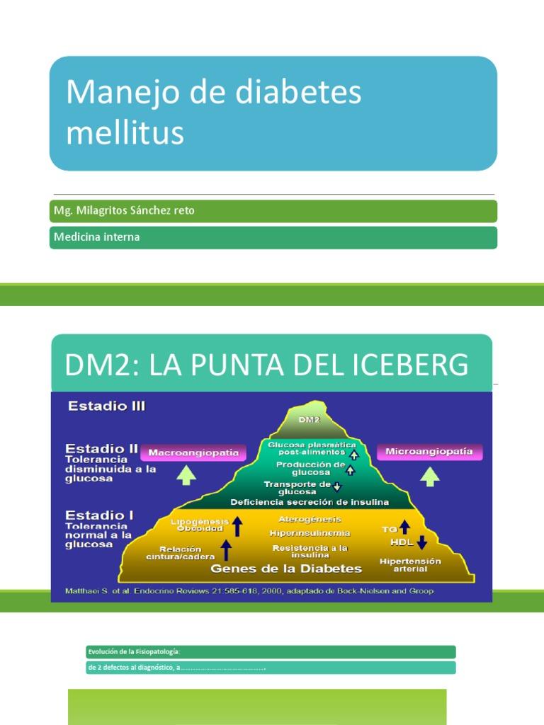 Glucosa promedio trimestral calculada