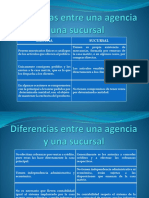 Diferencias Entre Una Agencia y Una Sucursal