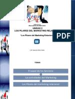 22 Pres Los Pilares Del Marketing Relacional