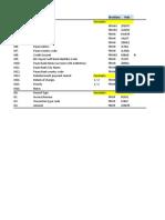 Mapirani Polinja Za DMEE Struktura