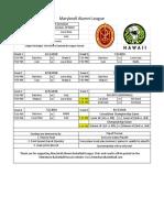 20180717 maryknoll alumni league schedule rv