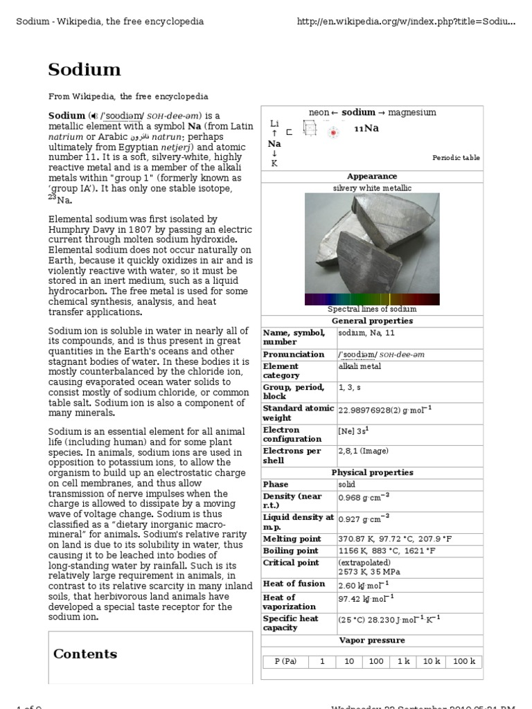 Sodium sodium potassium urtaz Image collections