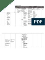 Syllabus Learning Plan