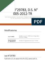 Ley 29783 Diapositivas