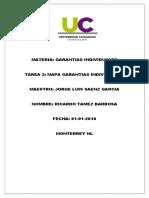 Mapa de las garantias individuales