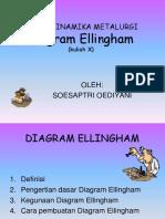 ellingham.ppt