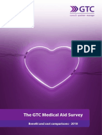 GTC Medical Aid Survey 2018