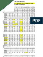 Section Properties Steel Profiles 25-05-12