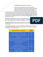 Galvanic and Corrosion Compatibility Dissimilar Metal Corrosion Guide