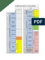 1. Cronograma MBA Oficial - ESP
