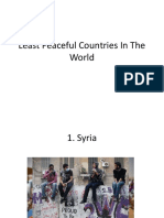 Least Peaceful Countries in the World