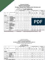 ADFT- Scheme of Studies