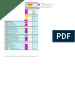 Generator Data Sheet