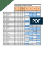 CRONOGRAMA ADQUISICION DE MATERIALES.pdf