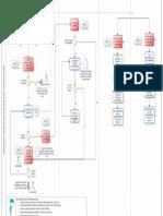 Anexo Tecnico N2 Diagrama Ruta de Atenci+¦n Integrada a la  DNT Aguda.pdf