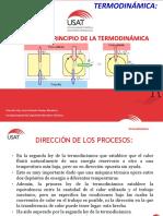 Segunda Ley de La Termodinámica.