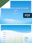 Laporan Poliklinik Tahun 2017