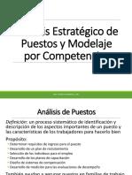 3 El Modelo Por Competencias y Perfiles de Puestos (1)