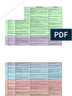 Disease Chart - Pretty Exhaustive