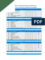 Plan de Estudio e.p. de Ingenieria Civil
