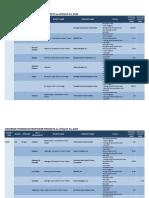 awarded_hydropower_2016-03-31_grid.pdf