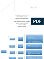 Fundamentos de administración. HFAM_U1_A2_ISLA.
