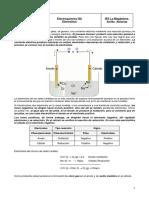 electroquimica electrolisis