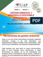 2.Gestion Ambiental y Desarrollo Sostenible Ayuda Semana 2 (1)