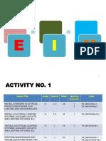 Cg Activities