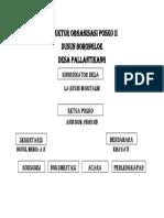 Struktur Organisasi Posko II