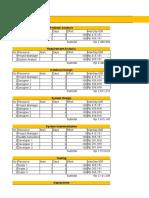 Cost Estimation KOKOMO RONOTO