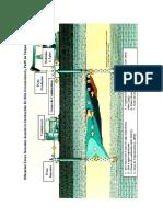 38_Zonas CIS.pdf