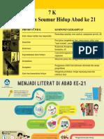 literasi abad 21.pptx
